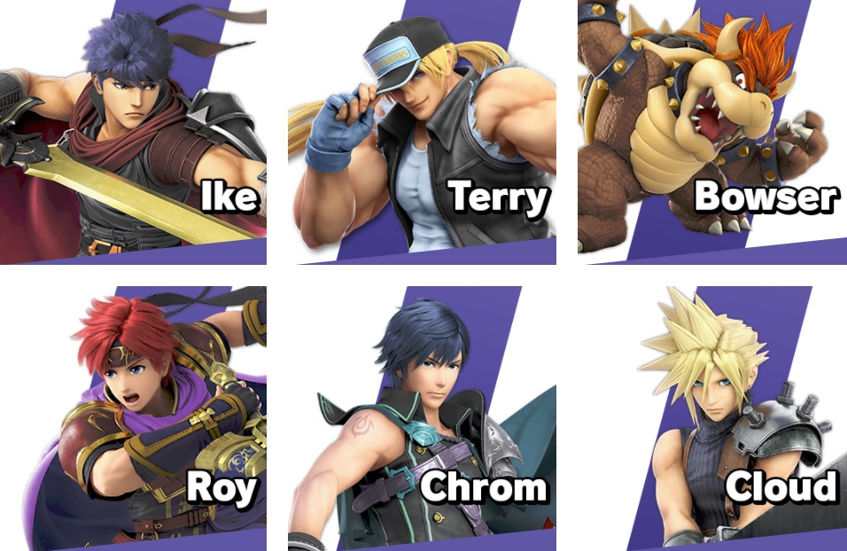 ACT Current SSBU Roster